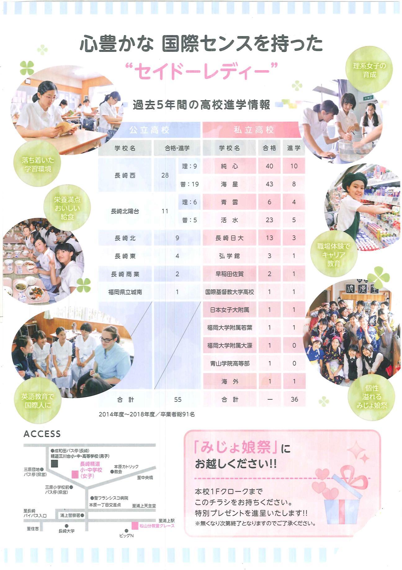 長崎精道中学校 夏秋2019