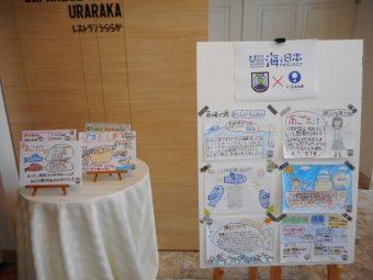 ウミ学プロジェクト2020アイランドナガサキ